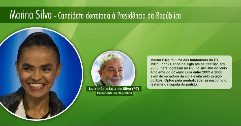 Marina Silva - Candidata derrotada à Presidência da República