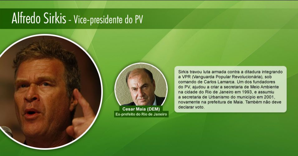 Alfredo Sirkis (Vice-presidente do PV)