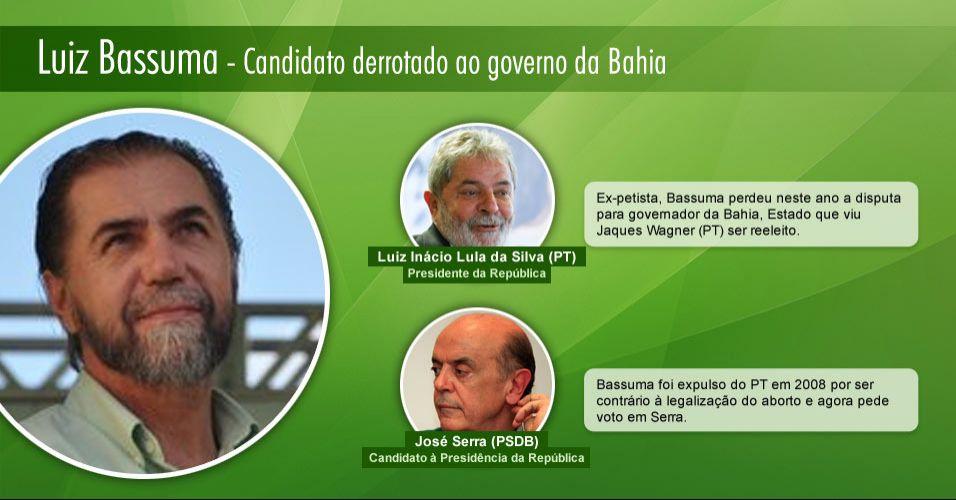 Luiz BAssuma - Candidato derrotado ao governo