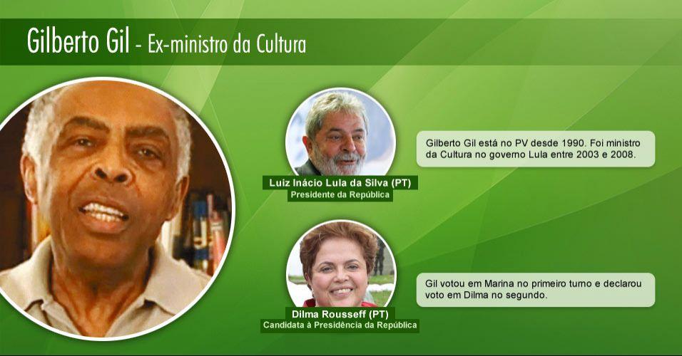 Gilberto Gil - Ex-ministro da Cultura