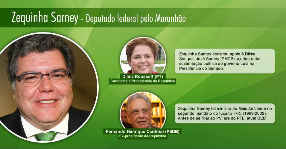 Zequina Sarney - Deputado federal pelo Maranhão