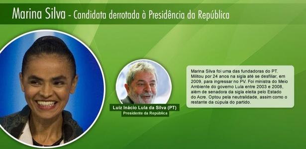 Marina Silva (PV) ficou neutra no 2º turno. Veja o posicionamento de outras lideranças do partido